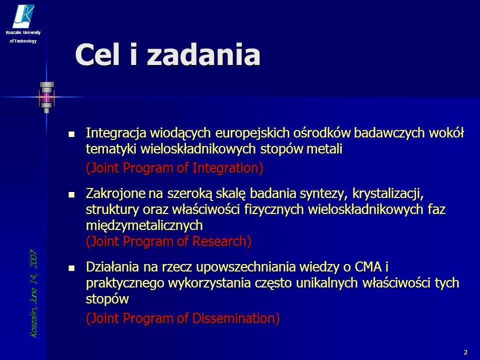 Koszalin, June 14, 2007 Koszalin University of Technology 3 19 Uniwersytetów oraz ogólnokrajowych organizacji badawczych: 19 Uniwersytetów oraz ogólnokrajowych organizacji badawczych: Francji (CNRS), Francji (CNRS), Niemiec (Max Planck Institutes, Forschungszentrum Julich), Niemiec (Max Planck Institutes, Forschungszentrum Julich), Belgii (KU Leuven) Belgii (KU Leuven) Hiszpanii (U Madrid) Hiszpanii (U Madrid) Szwajcarii (EMPA) Szwajcarii (EMPA) Wielkiej Brytanii (ULIV) Wielkiej Brytanii (ULIV) Słowenii (JSI) Słowenii (JSI) Austrii (TUWIEN) Austrii (TUWIEN) Włoch, (U Torino) Włoch, (U Torino) Szwecji (KTH) Szwecji (KTH) Polski (AGH Kraków, PK Koszalin) Polski (AGH Kraków, PK Koszalin) Partnerzy Zespół PK (IMNiTP): W.