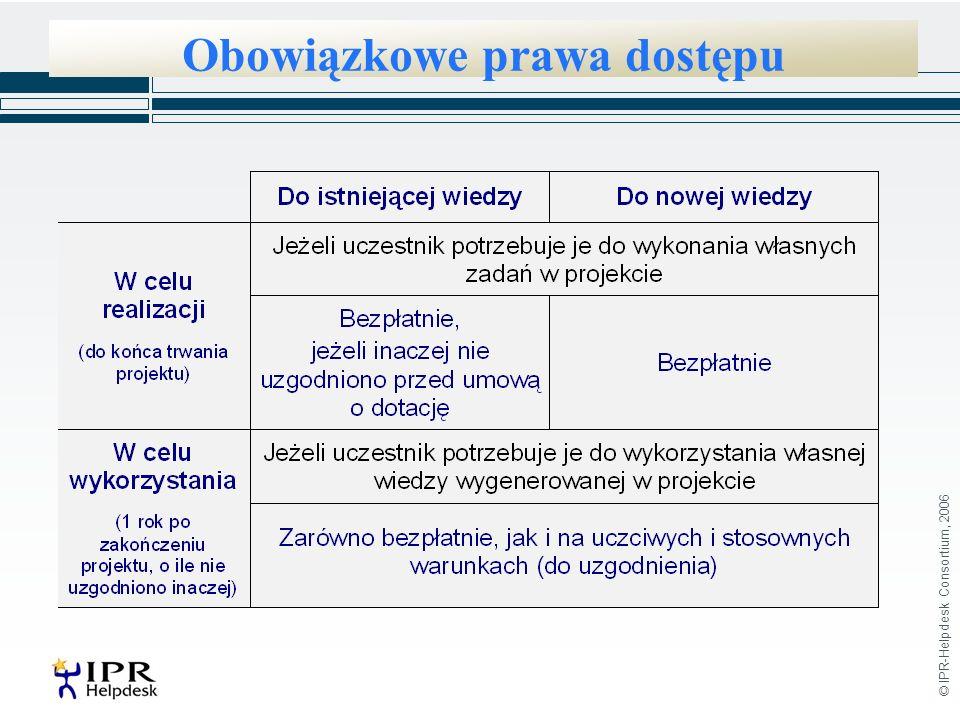 © IPR-Helpdesk Consortium, 2006 Obowiązkowe prawa dostępu