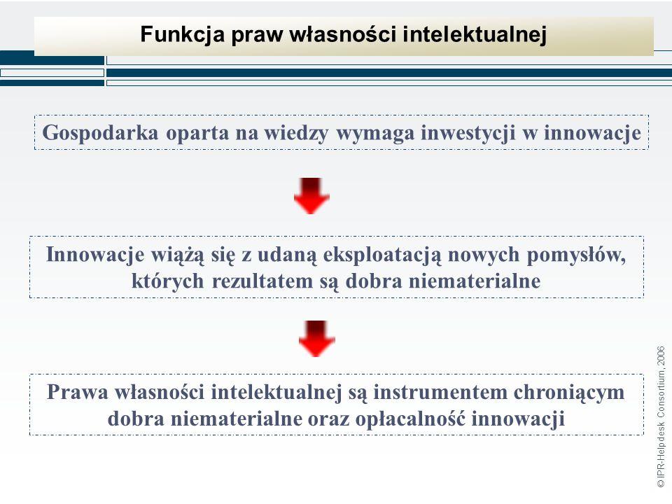 © IPR-Helpdesk Consortium, 2006 Gospodarka oparta na wiedzy wymaga inwestycji w innowacje Innowacje wiążą się z udaną eksploatacją nowych pomysłów, których rezultatem są dobra niematerialne Prawa własności intelektualnej są instrumentem chroniącym dobra niematerialne oraz opłacalność innowacji Funkcja praw własności intelektualnej