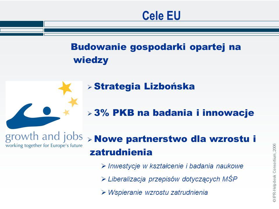 © IPR-Helpdesk Consortium, 2006 Cele EU Budowanie gospodarki opartej na wiedzy Strategia Lizbońska 3% PKB na badania i innowacje Nowe partnerstwo dla wzrostu i zatrudnienia Inwestycje w kształcenie i badania naukowe Liberalizacja przepisów dotyczących MŚP Wspieranie wzrostu zatrudnienia