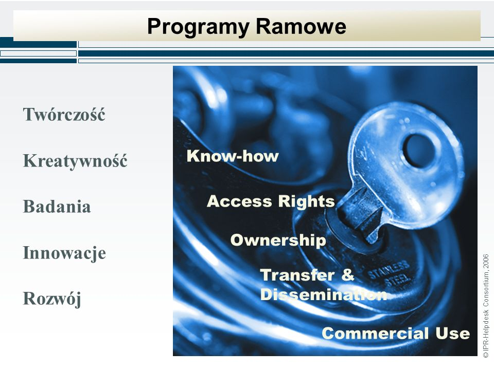 © IPR-Helpdesk Consortium, 2006 Ownership Transfer & Dissemination Commercial Use Access Rights Know-how Programy Ramowe Twórczość Kreatywność Badania Innowacje Rozwój