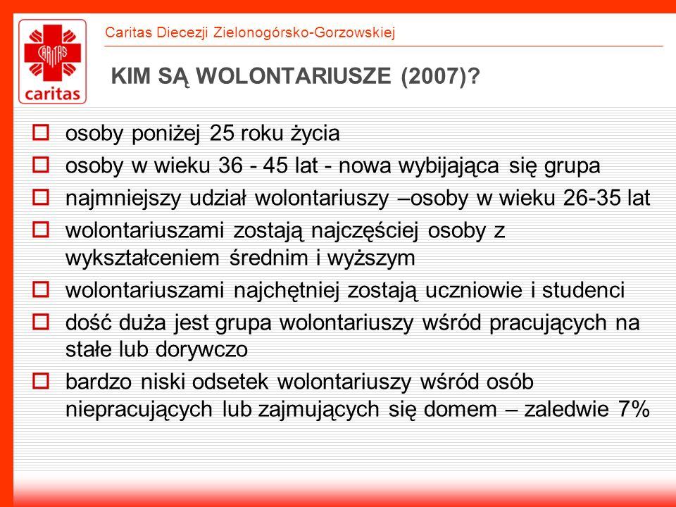 Caritas Diecezji Zielonogórsko-Gorzowskiej KIM SĄ WOLONTARIUSZE (2007)? osoby poniżej 25 roku życia osoby w wieku 36 - 45 lat - nowa wybijająca się gr