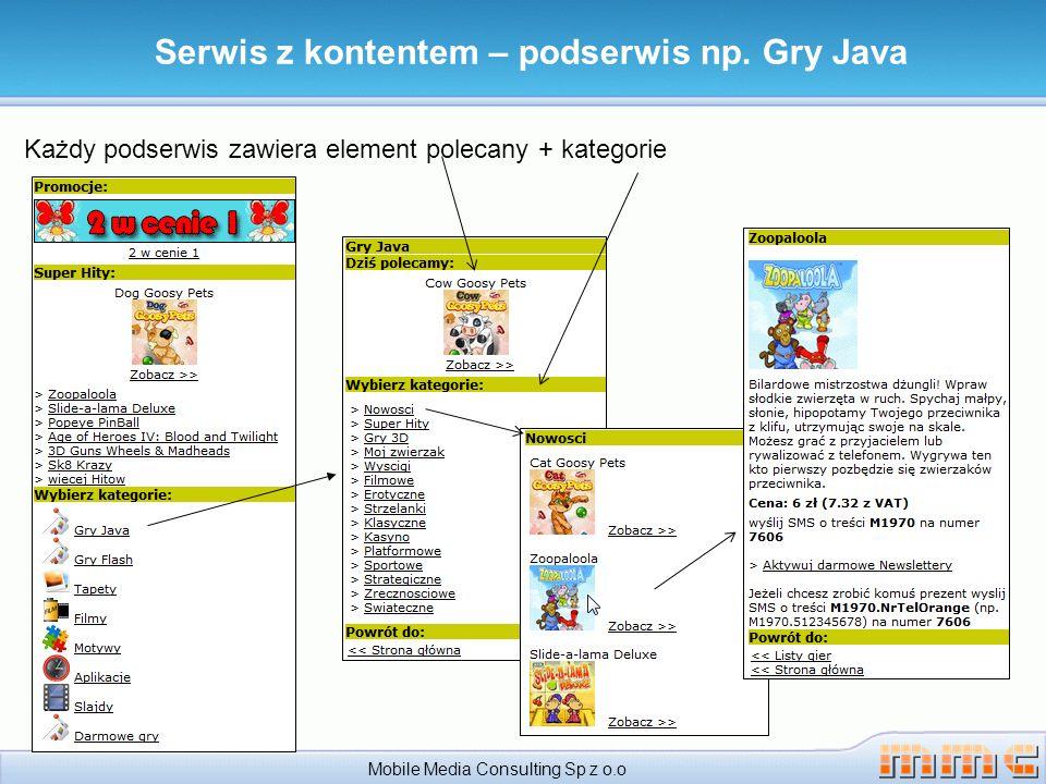 Serwis z kontentem – podserwis np. Gry Java Mobile Media Consulting Sp z o.o Każdy podserwis zawiera element polecany + kategorie