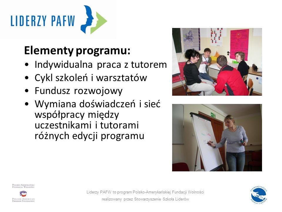 Program w liczbach: Elementy programu: Indywidualna praca z tutorem Cykl szkoleń i warsztatów Fundusz rozwojowy Wymiana doświadczeń i sieć współpracy między uczestnikami i tutorami różnych edycji programu Liderzy PAFW to program Polsko-Amerykańskiej Fundacji Wolności realizowany przez Stowarzyszenie Szkoła Liderów