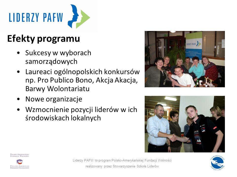 Efekty programu Sukcesy w wyborach samorządowych Laureaci ogólnopolskich konkursów np. Pro Publico Bono, Akcja Akacja, Barwy Wolontariatu Nowe organiz