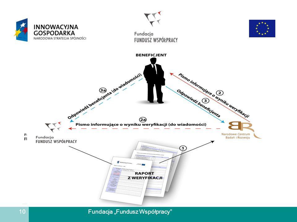 Fundacja Fundusz Współpracy 10