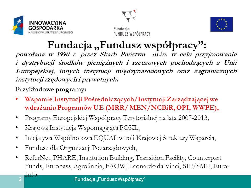 Fundacja Fundusz Współpracy Fundacja Fundusz współpracy: powołana w 1990 r. przez Skarb Państwa m.in. w celu przyjmowania i dystrybucji środków pienię
