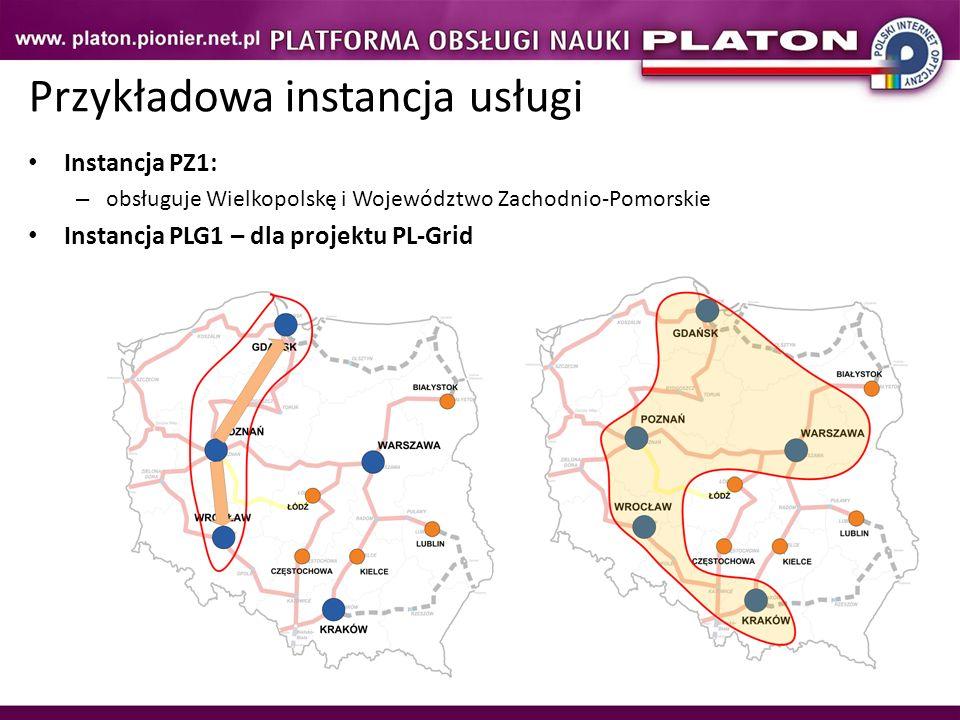 Przykładowa instancja usługi Instancja PZ1: – obsługuje Wielkopolskę i Województwo Zachodnio-Pomorskie Instancja PLG1 – dla projektu PL-Grid
