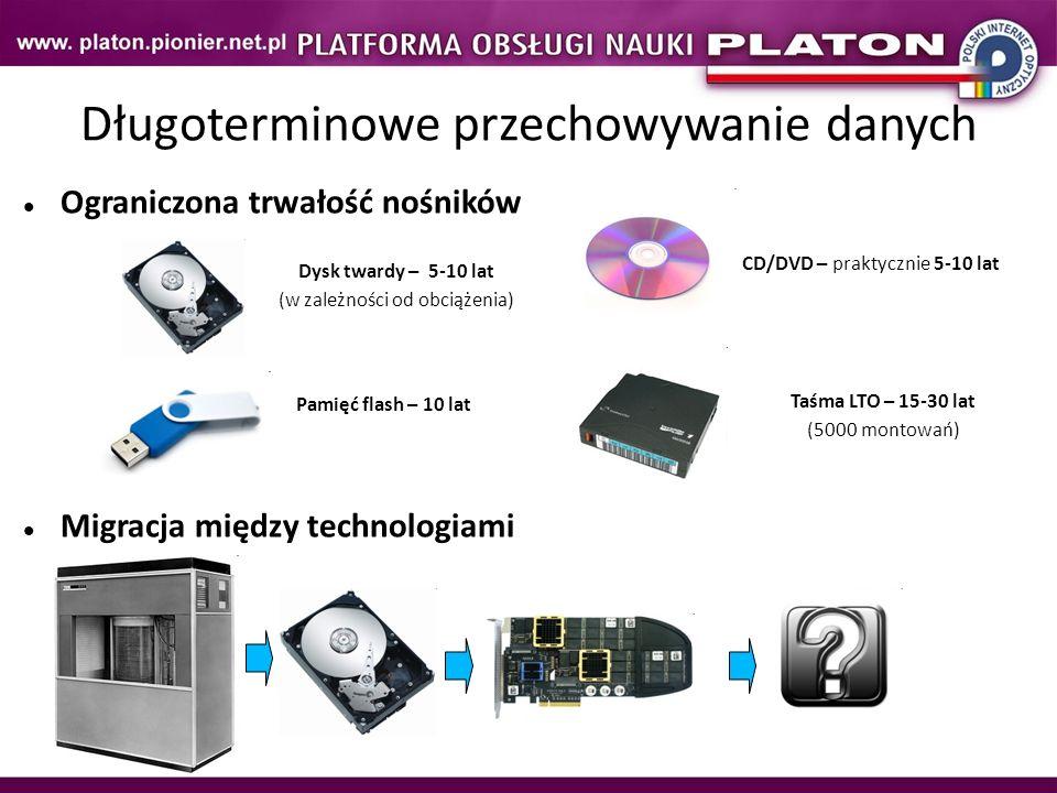 Ograniczona trwałość nośników Migracja między technologiami Dysk twardy – 5-10 lat (w zależności od obciążenia) Pamięć flash – 10 lat CD/DVD – praktycznie 5-10 lat Taśma LTO – 15-30 lat (5000 montowań) Długoterminowe przechowywanie danych