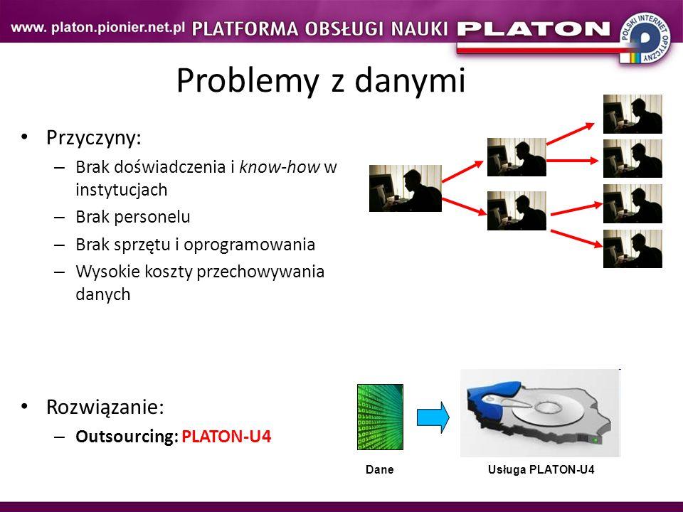 Problemy z danymi Przyczyny: – Brak doświadczenia i know-how w instytucjach – Brak personelu – Brak sprzętu i oprogramowania – Wysokie koszty przechowywania danych Rozwiązanie: – Outsourcing: PLATON-U4 Usługa PLATON-U4Dane