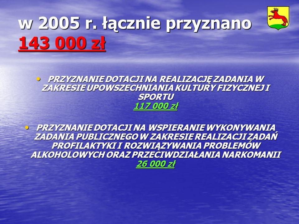 w 2005 r. łącznie przyznano 143 000 zł PRZYZNANIE DOTACJI NA REALIZACJĘ ZADANIA W ZAKRESIE UPOWSZECHNIANIA KULTURY FIZYCZNEJ I SPORTU 117 000 zł PRZYZ
