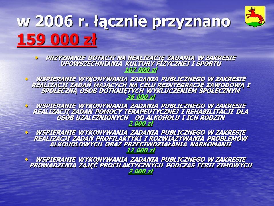 w 2006 r. łącznie przyznano 159 000 zł PRZYZNANIE DOTACJI NA REALIZACJĘ ZADANIA W ZAKRESIE UPOWSZECHNIANIA KULTURY FIZYCZNEJ I SPORTU 107 000 zł PRZYZ