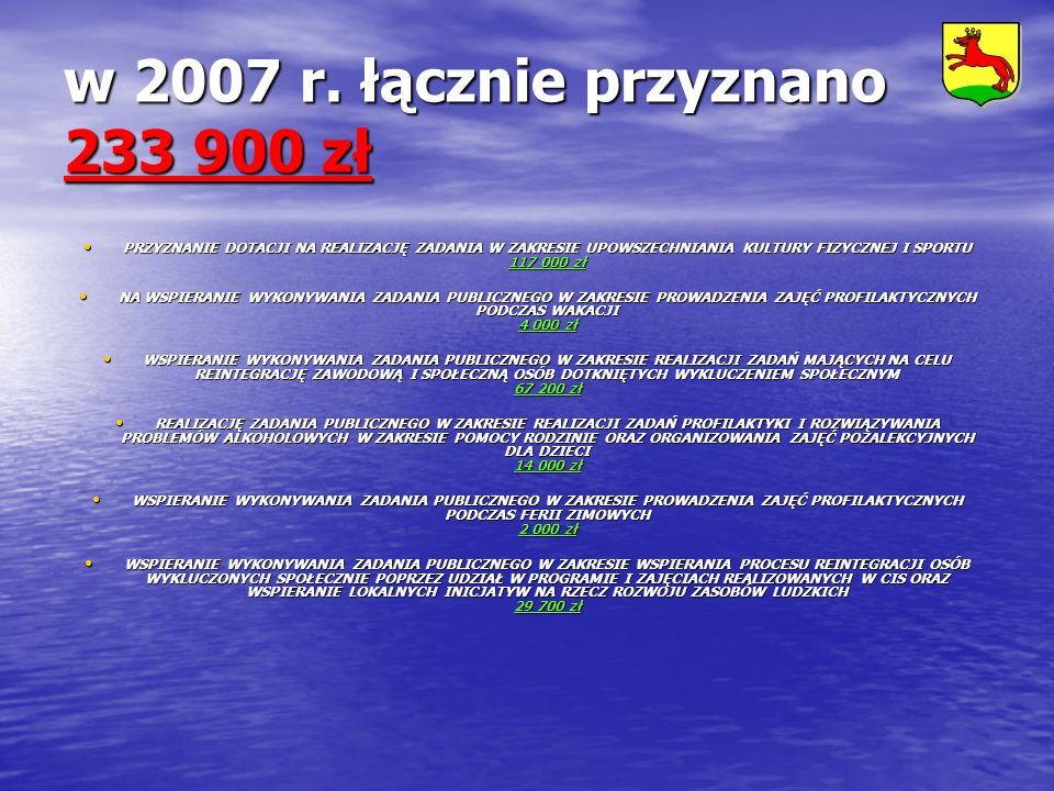 w 2007 r. łącznie przyznano 233 900 zł PRZYZNANIE DOTACJI NA REALIZACJĘ ZADANIA W ZAKRESIE UPOWSZECHNIANIA KULTURY FIZYCZNEJ I SPORTU 117 000 zł PRZYZ