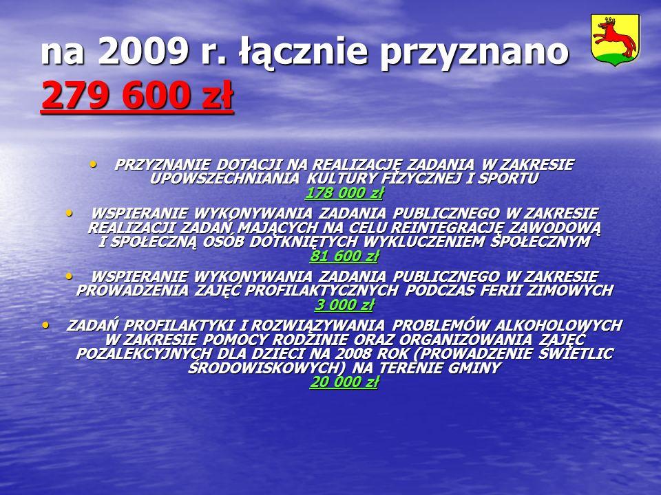 na 2009 r. łącznie przyznano 279 600 zł PRZYZNANIE DOTACJI NA REALIZACJĘ ZADANIA W ZAKRESIE UPOWSZECHNIANIA KULTURY FIZYCZNEJ I SPORTU 178 000 zł PRZY