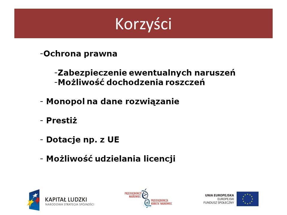 Korzyści -Ochrona prawna -Zabezpieczenie ewentualnych naruszeń -Możliwość dochodzenia roszczeń - Monopol na dane rozwiązanie - Prestiż - Dotacje np. z