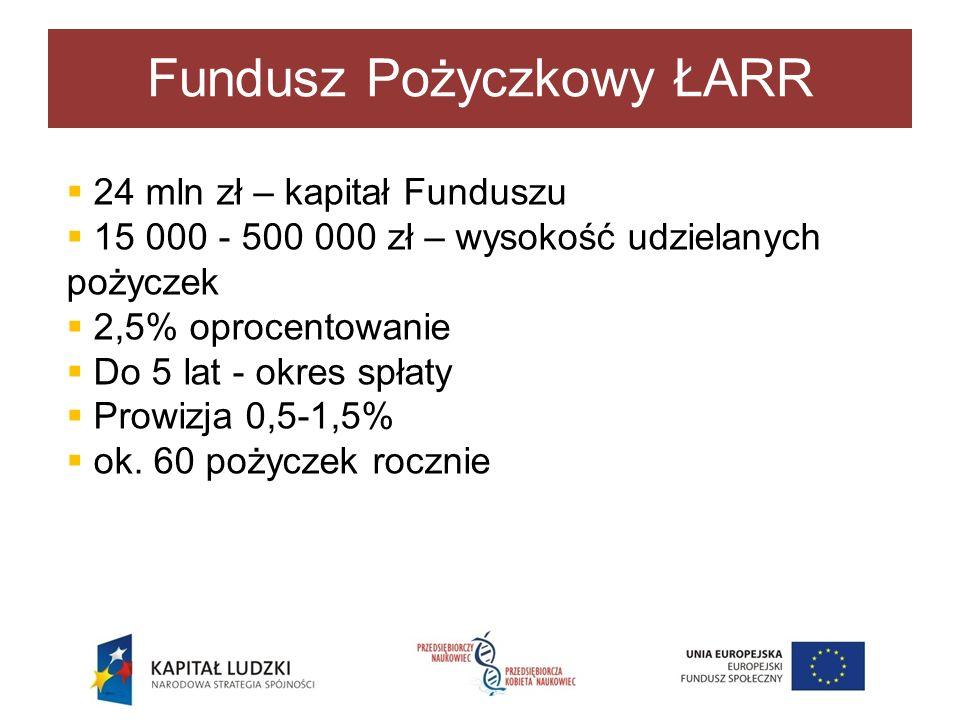 Fundusz Pożyczkowy ŁARR 24 mln zł – kapitał Funduszu 15 000 - 500 000 zł – wysokość udzielanych pożyczek 2,5% oprocentowanie Do 5 lat - okres spłaty P