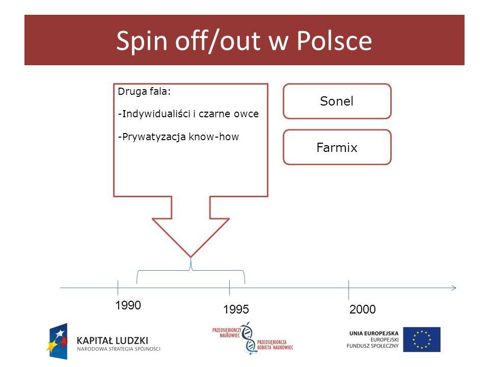Spin off/out w Polsce 1990 19952000 Trzecia fala: - Ludzie z realnym dorobkiem -Duże programy badawcze -zagranica wzorem Proteon Pharmena Novasome