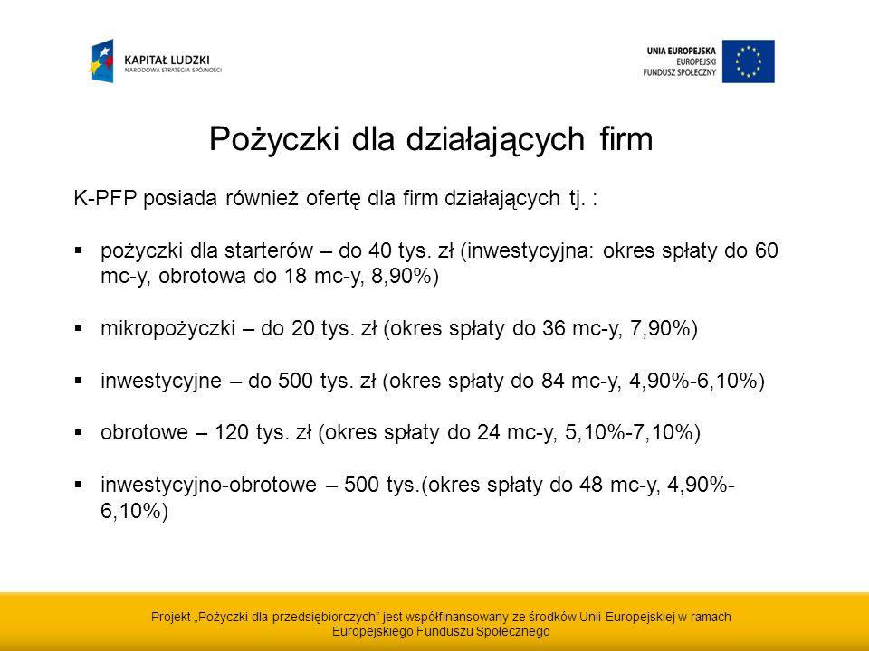 Projekt Pożyczki dla przedsiębiorczych jest współfinansowany ze środków Unii Europejskiej w ramach Europejskiego Funduszu Społecznego Pożyczki dla działających firm K-PFP posiada również ofertę dla firm działających tj.