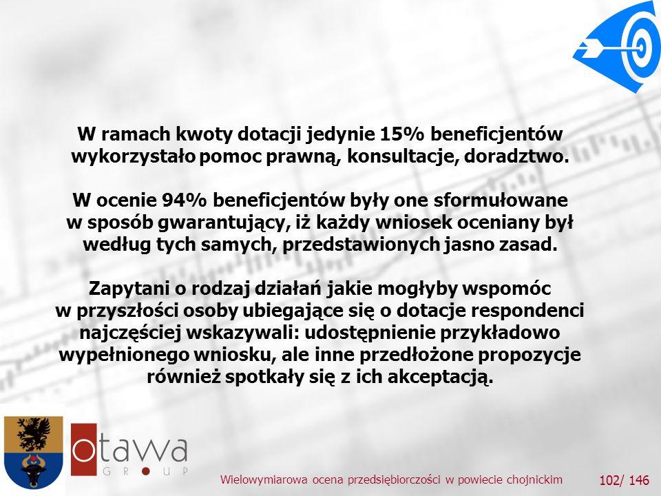 Wielowymiarowa ocena przedsiębiorczości w powiecie chojnickim 102/ 146 W ramach kwoty dotacji jedynie 15% beneficjentów wykorzystało pomoc prawną, konsultacje, doradztwo.