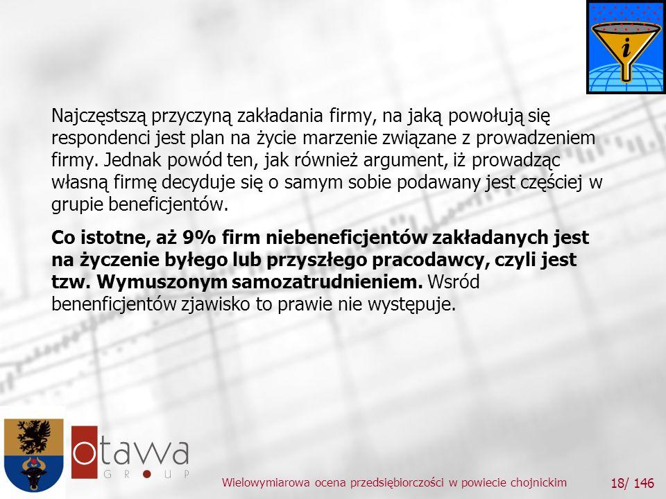 Wielowymiarowa ocena przedsiębiorczości w powiecie chojnickim 18/ 146 Najczęstszą przyczyną zakładania firmy, na jaką powołują się respondenci jest plan na życie marzenie związane z prowadzeniem firmy.
