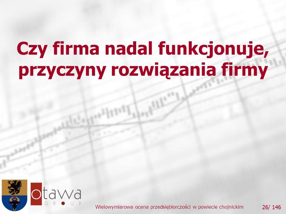 Wielowymiarowa ocena przedsiębiorczości w powiecie chojnickim 26/ 146 Czy firma nadal funkcjonuje, przyczyny rozwiązania firmy