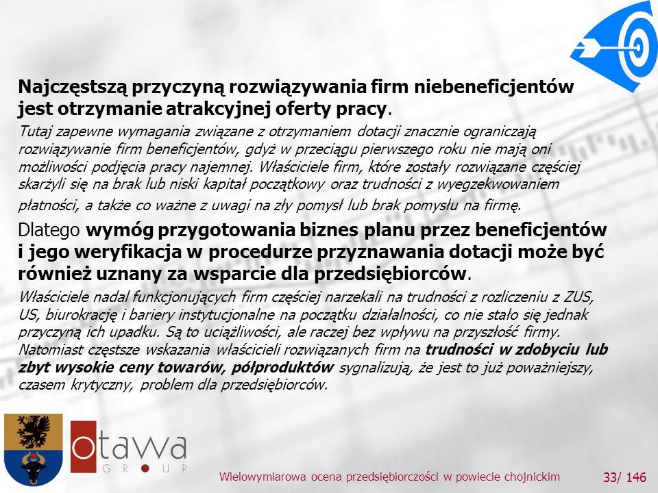 Wielowymiarowa ocena przedsiębiorczości w powiecie chojnickim 33/ 146 Najczęstszą przyczyną rozwiązywania firm niebeneficjentów jest otrzymanie atrakcyjnej oferty pracy.
