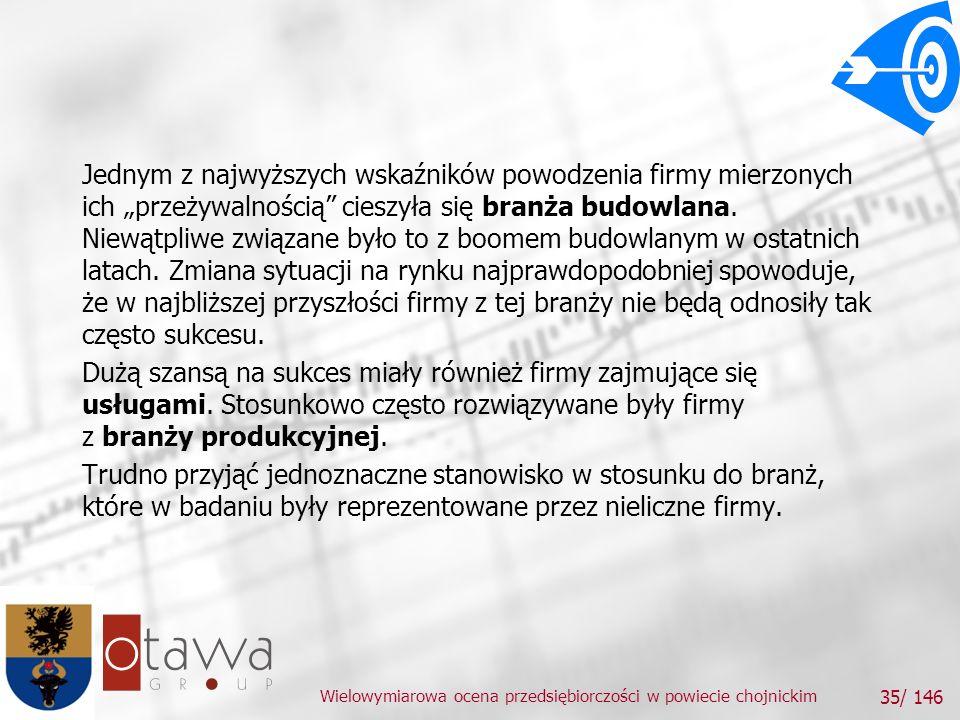 Wielowymiarowa ocena przedsiębiorczości w powiecie chojnickim 35/ 146 Jednym z najwyższych wskaźników powodzenia firmy mierzonych ich przeżywalnością cieszyła się branża budowlana.