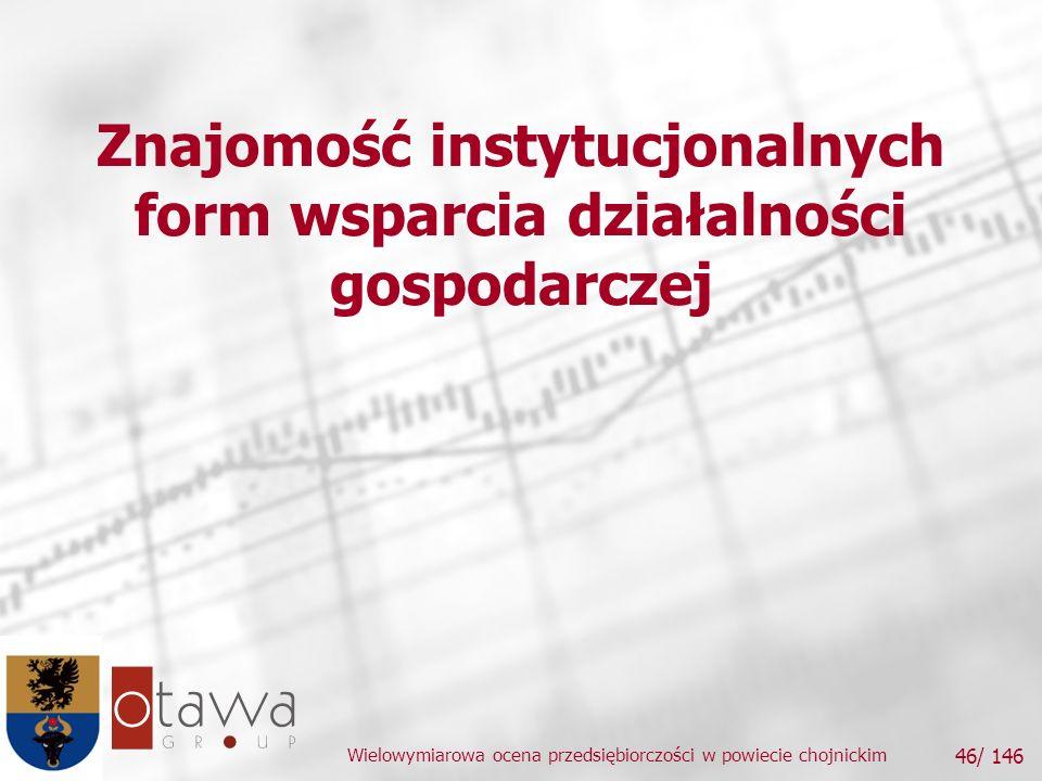 Wielowymiarowa ocena przedsiębiorczości w powiecie chojnickim 46/ 146 Znajomość instytucjonalnych form wsparcia działalności gospodarczej