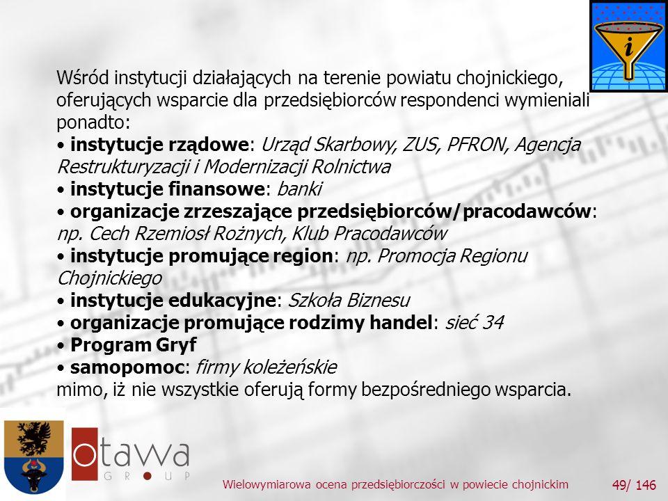 Wielowymiarowa ocena przedsiębiorczości w powiecie chojnickim 49/ 146 Wśród instytucji działających na terenie powiatu chojnickiego, oferujących wsparcie dla przedsiębiorców respondenci wymieniali ponadto: instytucje rządowe: Urząd Skarbowy, ZUS, PFRON, Agencja Restrukturyzacji i Modernizacji Rolnictwa instytucje finansowe: banki organizacje zrzeszające przedsiębiorców/pracodawców: np.