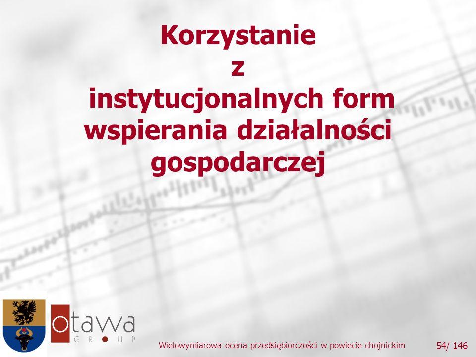 Wielowymiarowa ocena przedsiębiorczości w powiecie chojnickim 54/ 146 Korzystanie z instytucjonalnych form wspierania działalności gospodarczej