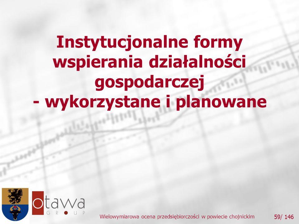 Wielowymiarowa ocena przedsiębiorczości w powiecie chojnickim 59/ 146 Instytucjonalne formy wspierania działalności gospodarczej - wykorzystane i planowane