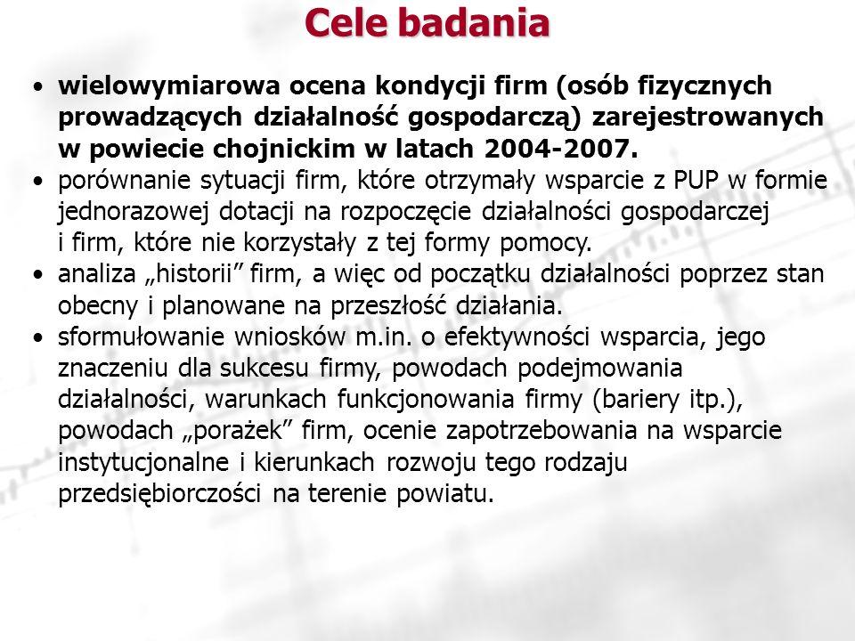 Cele badania wielowymiarowa ocena kondycji firm (osób fizycznych prowadzących działalność gospodarczą) zarejestrowanych w powiecie chojnickim w latach 2004-2007.