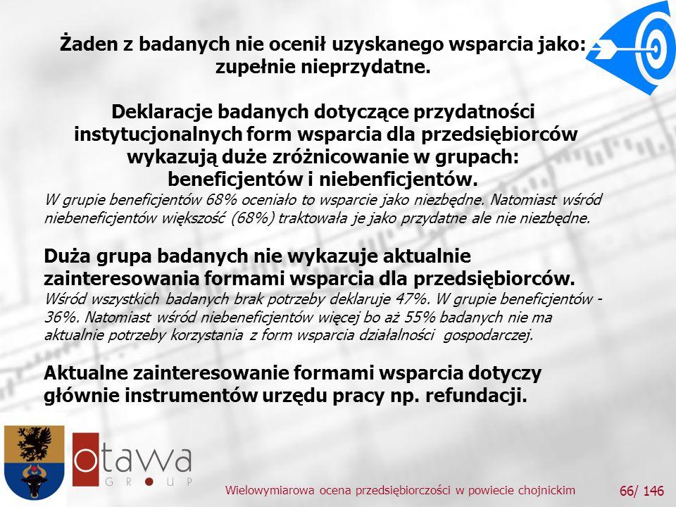 Wielowymiarowa ocena przedsiębiorczości w powiecie chojnickim 66/ 146 Żaden z badanych nie ocenił uzyskanego wsparcia jako: zupełnie nieprzydatne.
