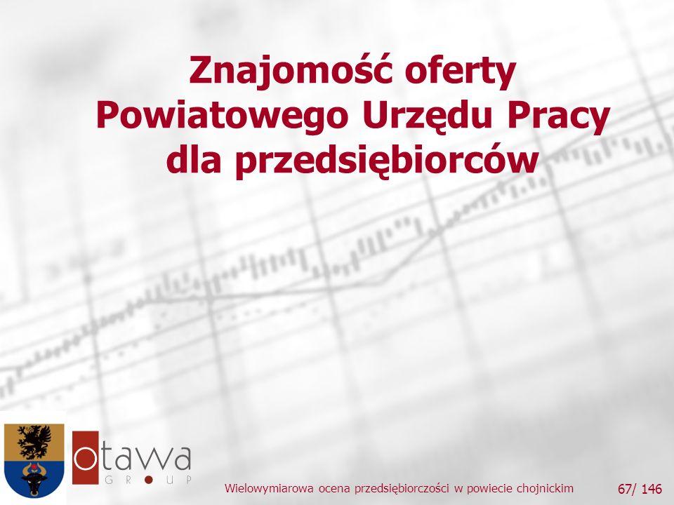Wielowymiarowa ocena przedsiębiorczości w powiecie chojnickim 67/ 146 Znajomość oferty Powiatowego Urzędu Pracy dla przedsiębiorców