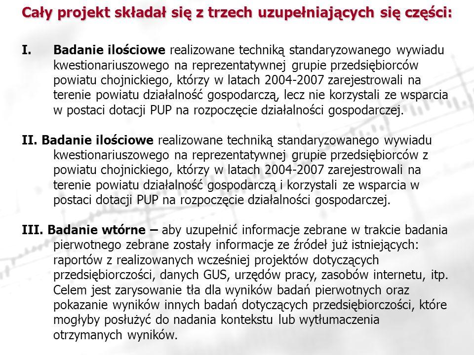 I.Badanie ilościowe realizowane techniką standaryzowanego wywiadu kwestionariuszowego na reprezentatywnej grupie przedsiębiorców powiatu chojnickiego, którzy w latach 2004-2007 zarejestrowali na terenie powiatu działalność gospodarczą, lecz nie korzystali ze wsparcia w postaci dotacji PUP na rozpoczęcie działalności gospodarczej.