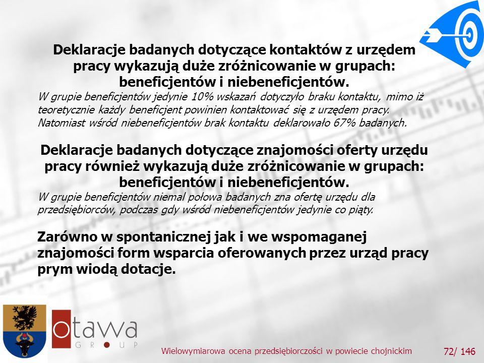 Wielowymiarowa ocena przedsiębiorczości w powiecie chojnickim 72/ 146 Deklaracje badanych dotyczące kontaktów z urzędem pracy wykazują duże zróżnicowanie w grupach: beneficjentów i niebeneficjentów.