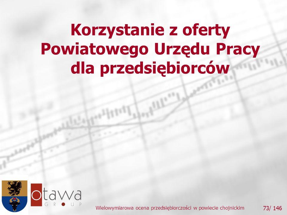 Wielowymiarowa ocena przedsiębiorczości w powiecie chojnickim 73/ 146 Korzystanie z oferty Powiatowego Urzędu Pracy dla przedsiębiorców
