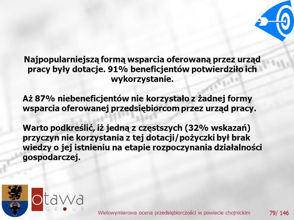 Wielowymiarowa ocena przedsiębiorczości w powiecie chojnickim 79/ 146 Najpopularniejszą formą wsparcia oferowaną przez urząd pracy były dotacje.