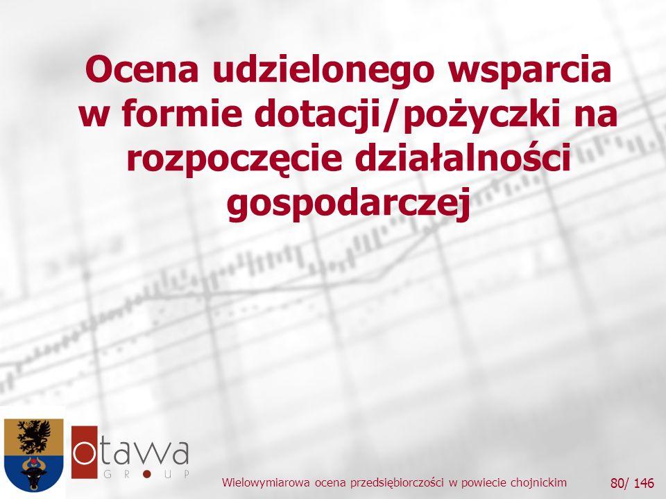 Wielowymiarowa ocena przedsiębiorczości w powiecie chojnickim 80/ 146 Ocena udzielonego wsparcia w formie dotacji/pożyczki na rozpoczęcie działalności gospodarczej