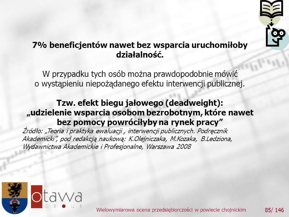 Wielowymiarowa ocena przedsiębiorczości w powiecie chojnickim 85/ 146 7% beneficjentów nawet bez wsparcia uruchomiłoby działalność.