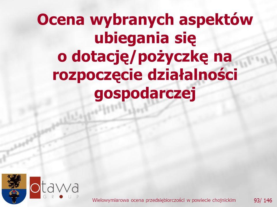 Wielowymiarowa ocena przedsiębiorczości w powiecie chojnickim 93/ 146 Ocena wybranych aspektów ubiegania się o dotację/pożyczkę na rozpoczęcie działalności gospodarczej