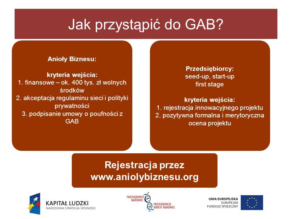 Jak przystąpić do GAB? Anioły Biznesu: kryteria wejścia: 1. finansowe – ok. 400 tys. zł wolnych środków 2. akceptacja regulaminu sieci i polityki pryw