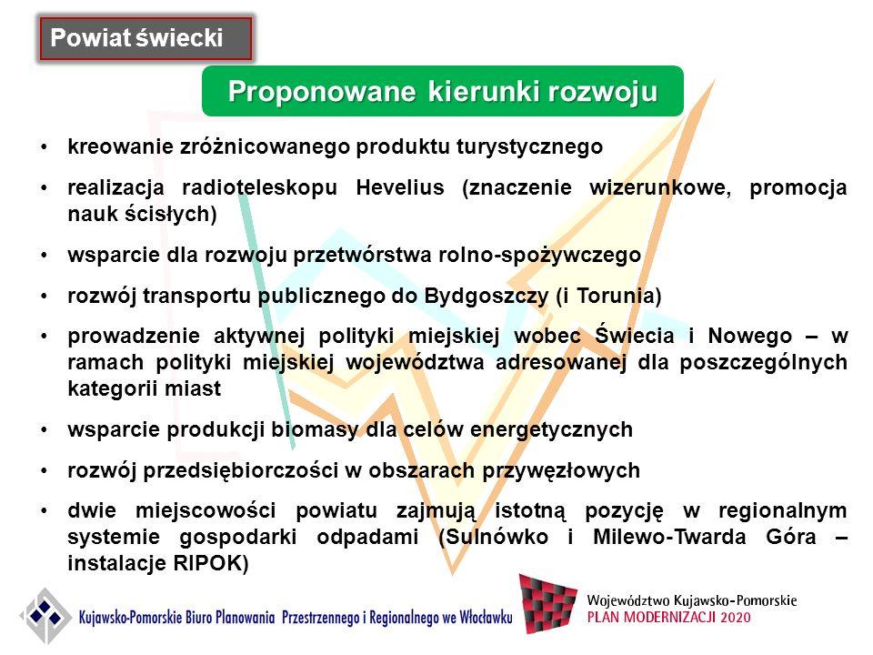 Proponowane kierunki rozwoju kreowanie zróżnicowanego produktu turystycznego realizacja radioteleskopu Hevelius (znaczenie wizerunkowe, promocja nauk ścisłych) wsparcie dla rozwoju przetwórstwa rolno-spożywczego rozwój transportu publicznego do Bydgoszczy (i Torunia) prowadzenie aktywnej polityki miejskiej wobec Świecia i Nowego – w ramach polityki miejskiej województwa adresowanej dla poszczególnych kategorii miast wsparcie produkcji biomasy dla celów energetycznych rozwój przedsiębiorczości w obszarach przywęzłowych dwie miejscowości powiatu zajmują istotną pozycję w regionalnym systemie gospodarki odpadami (Sulnówko i Milewo-Twarda Góra – instalacje RIPOK) Powiat świecki