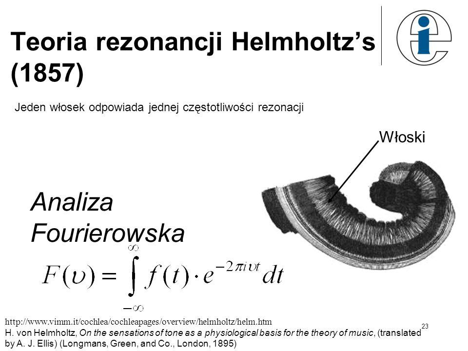 23 Teoria rezonancji Helmholtzs (1857) Jeden włosek odpowiada jednej częstotliwości rezonacji Analiza Fourierowska Włoski http://www.vimm.it/cochlea/c