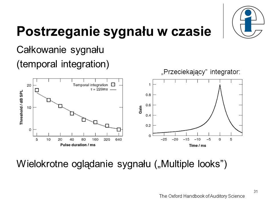 31 Postrzeganie sygnału w czasie Całkowanie sygnału (temporal integration) Wielokrotne oglądanie sygnału (Multiple looks) Przeciekający integrator: Th