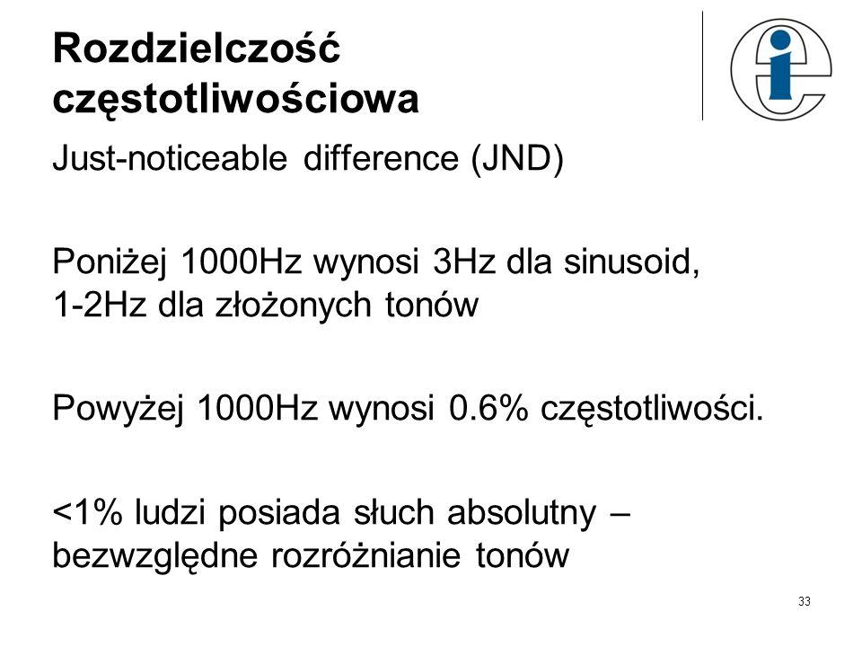 33 Rozdzielczość częstotliwościowa Just-noticeable difference (JND) Poniżej 1000Hz wynosi 3Hz dla sinusoid, 1-2Hz dla złożonych tonów Powyżej 1000Hz w