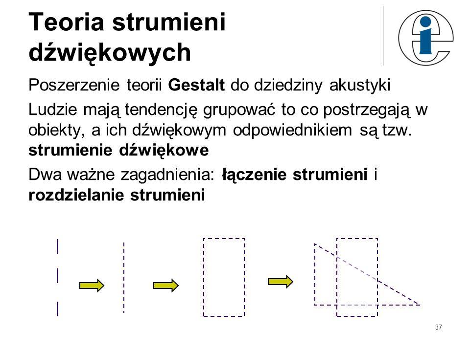 37 Teoria strumieni dźwiękowych Poszerzenie teorii Gestalt do dziedziny akustyki Ludzie mają tendencję grupować to co postrzegają w obiekty, a ich dźw