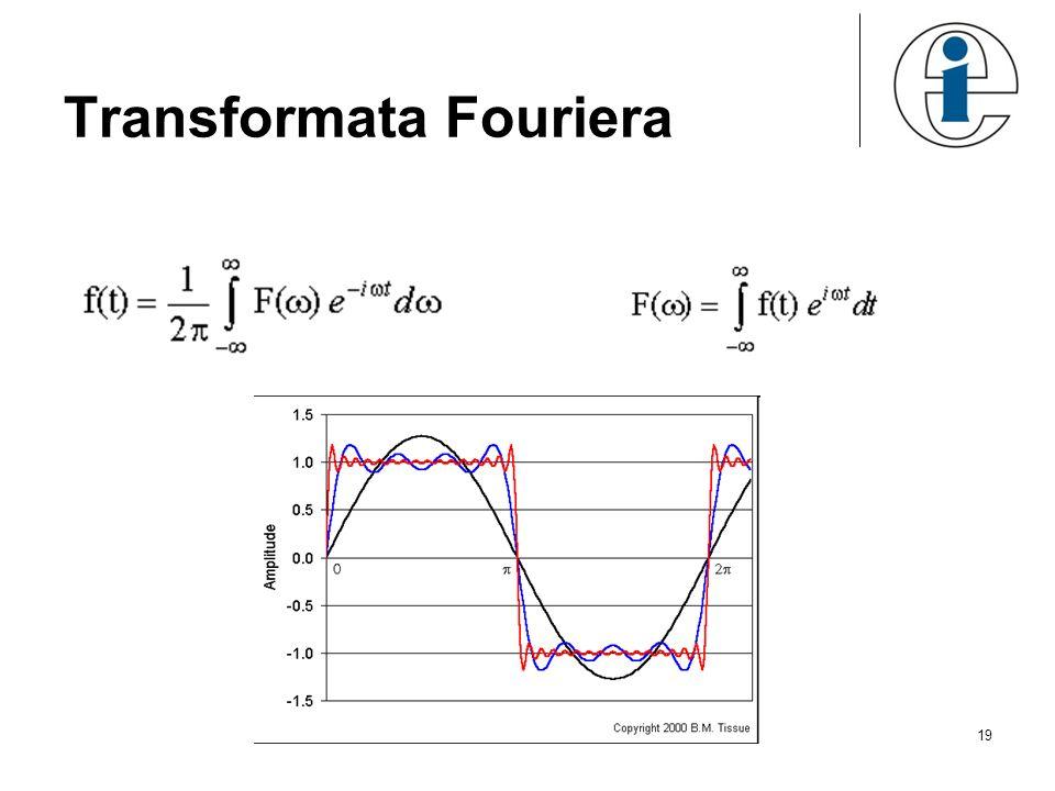 Transformata Fouriera 19