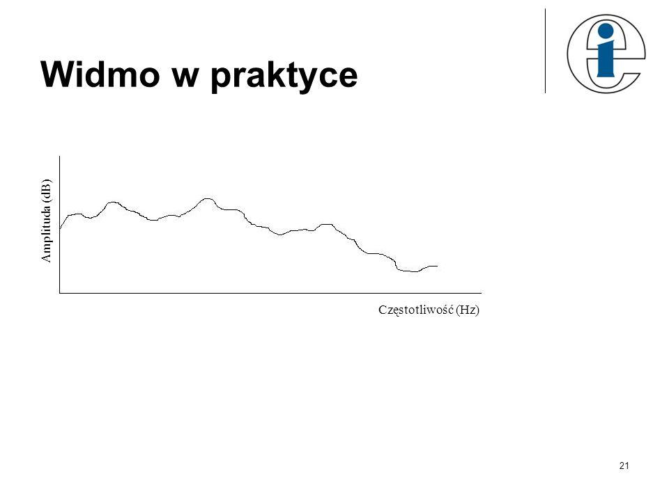 Widmo w praktyce Amplituda (dB) Częstotliwość (Hz) 21