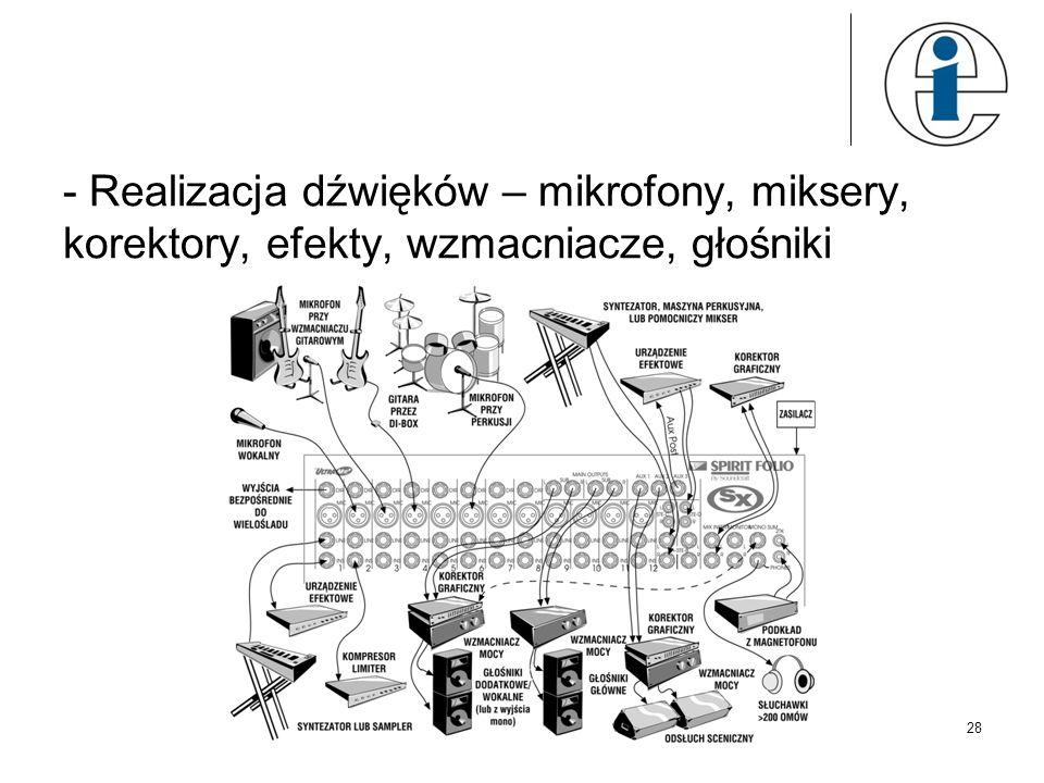 - Realizacja dźwięków – mikrofony, miksery, korektory, efekty, wzmacniacze, głośniki 28